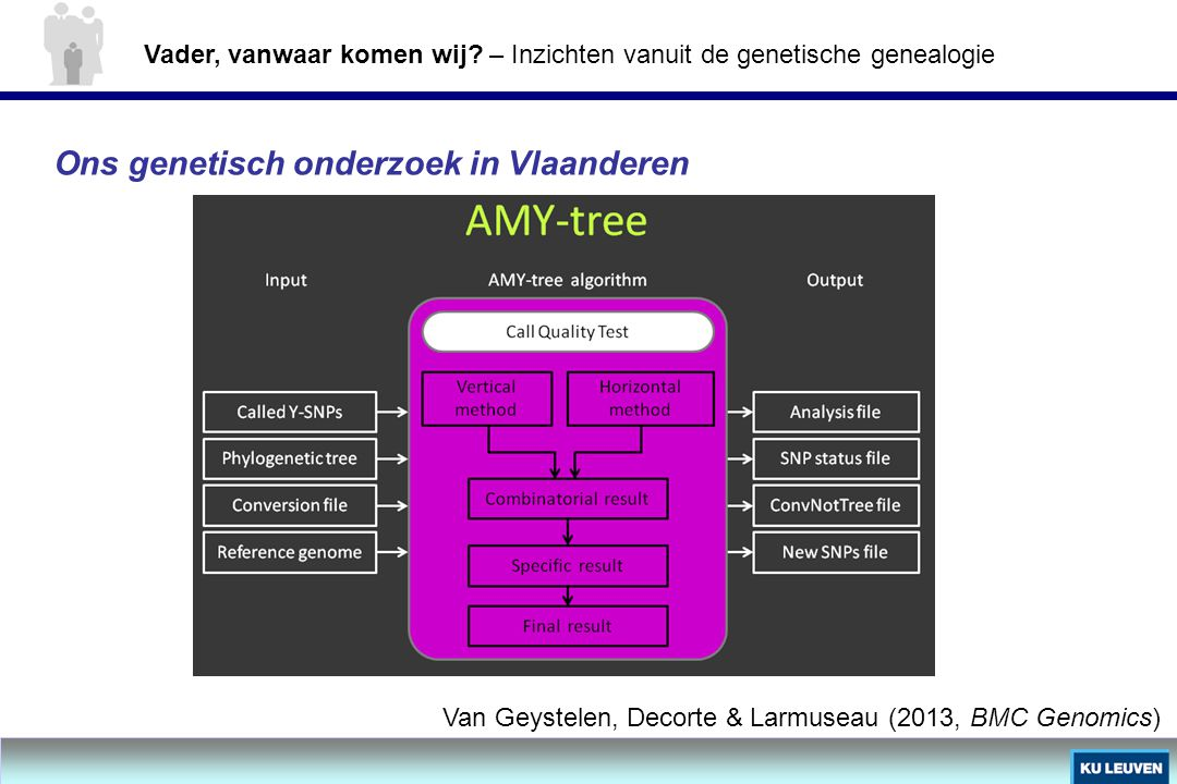 Ons genetisch onderzoek in Vlaanderen Van Geystelen, Decorte & Larmuseau (2013, BMC Genomics) Vader, vanwaar komen wij? – Inzichten vanuit de genetisc