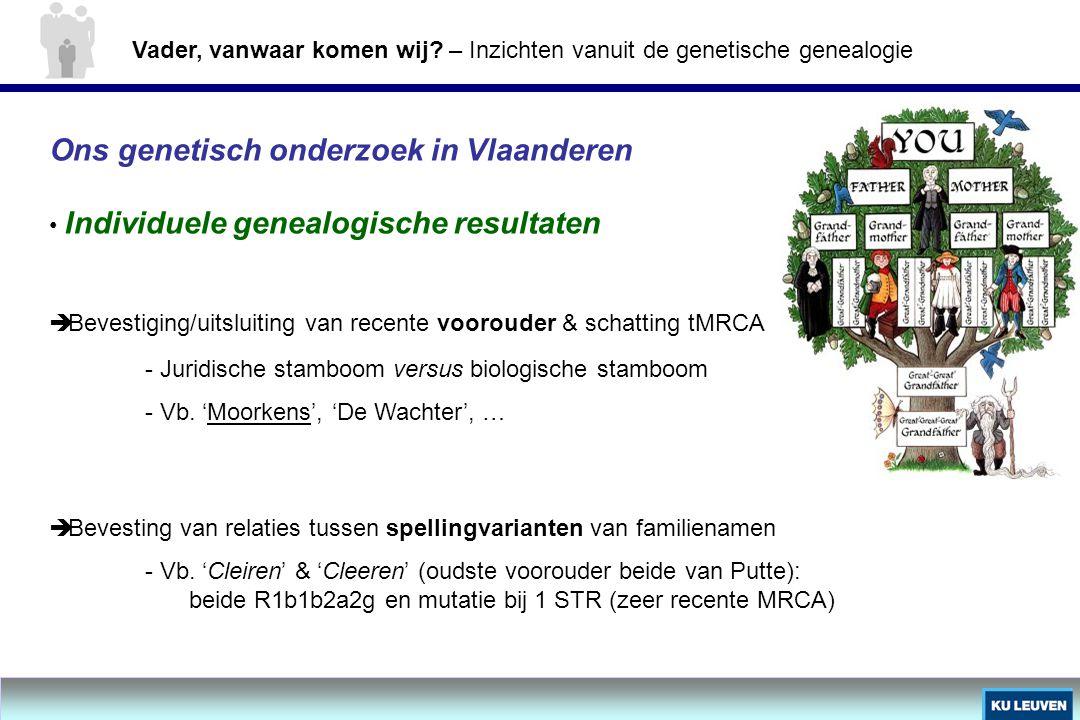 Ons genetisch onderzoek in Vlaanderen Individuele genealogische resultaten  Bevestiging/uitsluiting van recente voorouder & schatting tMRCA - Juridis