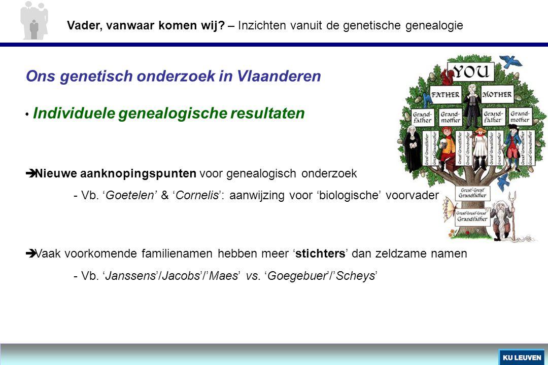 Ons genetisch onderzoek in Vlaanderen Individuele genealogische resultaten  Nieuwe aanknopingspunten voor genealogisch onderzoek - Vb. 'Goetelen' & '