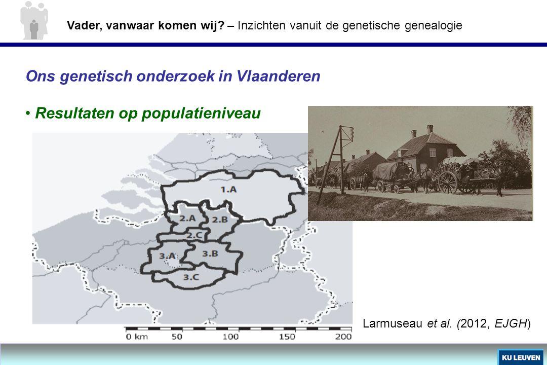 Ons genetisch onderzoek in Vlaanderen Resultaten op populatieniveau Larmuseau et al. (2012, EJGH) Vader, vanwaar komen wij? – Inzichten vanuit de gene