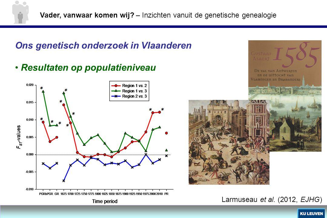 Ons genetisch onderzoek in Vlaanderen Resultaten op populatieniveau Larmuseau et al. (2012, EJHG) Vader, vanwaar komen wij? – Inzichten vanuit de gene