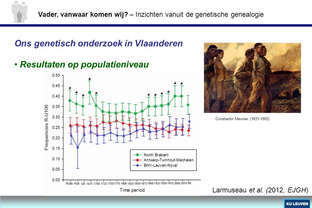 Ons genetisch onderzoek in Vlaanderen Resultaten op populatieniveau Larmuseau et al. (2012, EJGH) Constantin Meunier (1831-1905) Vader, vanwaar komen