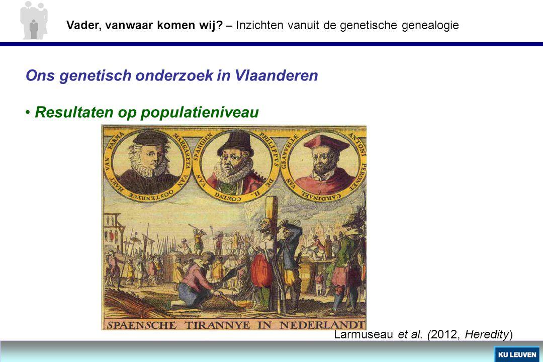 Ons genetisch onderzoek in Vlaanderen Resultaten op populatieniveau Larmuseau et al. (2012, Heredity) Vader, vanwaar komen wij? – Inzichten vanuit de
