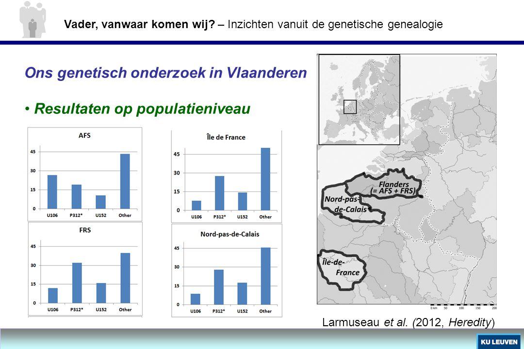 Ons genetisch onderzoek in Vlaanderen Larmuseau et al. (2012, Heredity) Resultaten op populatieniveau Vader, vanwaar komen wij? – Inzichten vanuit de