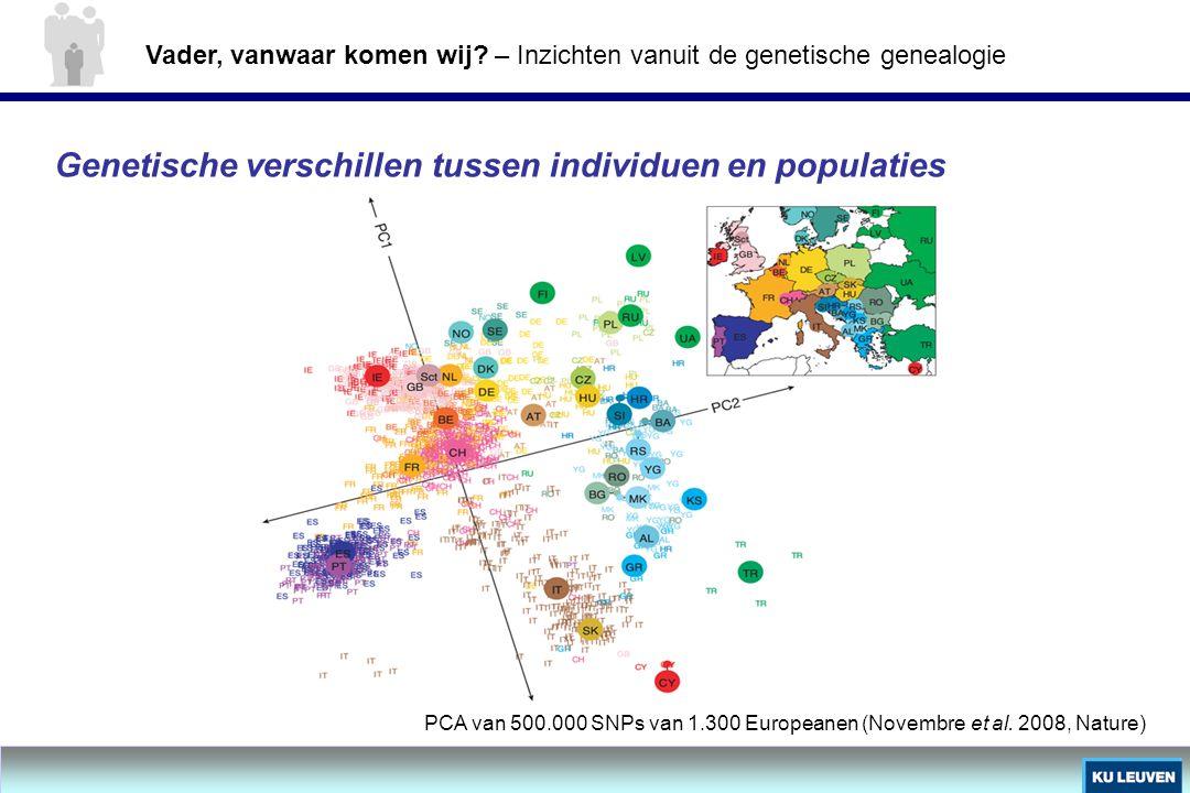Genetische verschillen tussen individuen en populaties PCA van 500.000 SNPs van 1.300 Europeanen (Novembre et al. 2008, Nature) Vader, vanwaar komen w