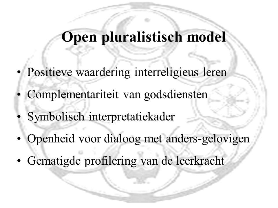 Open pluralistisch model Positieve waardering interreligieus leren Complementariteit van godsdiensten Symbolisch interpretatiekader Openheid voor dial