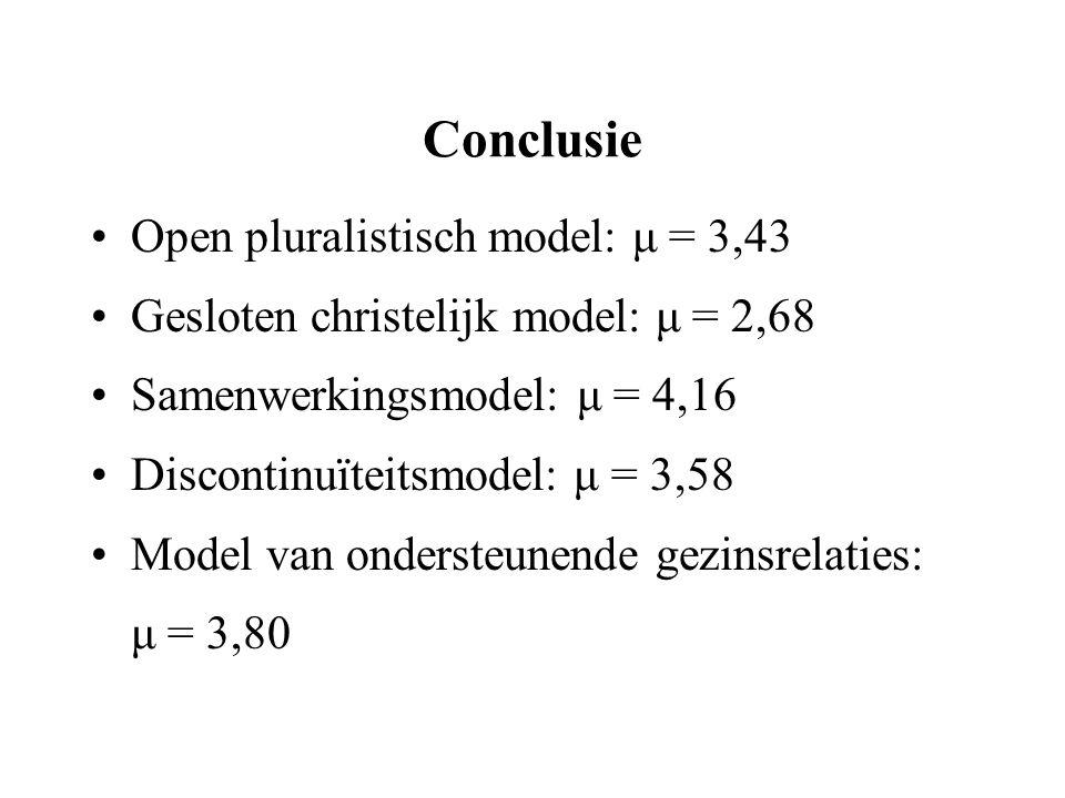 Conclusie Open pluralistisch model: μ = 3,43 Gesloten christelijk model: μ = 2,68 Samenwerkingsmodel: μ = 4,16 Discontinuïteitsmodel: μ = 3,58 Model v