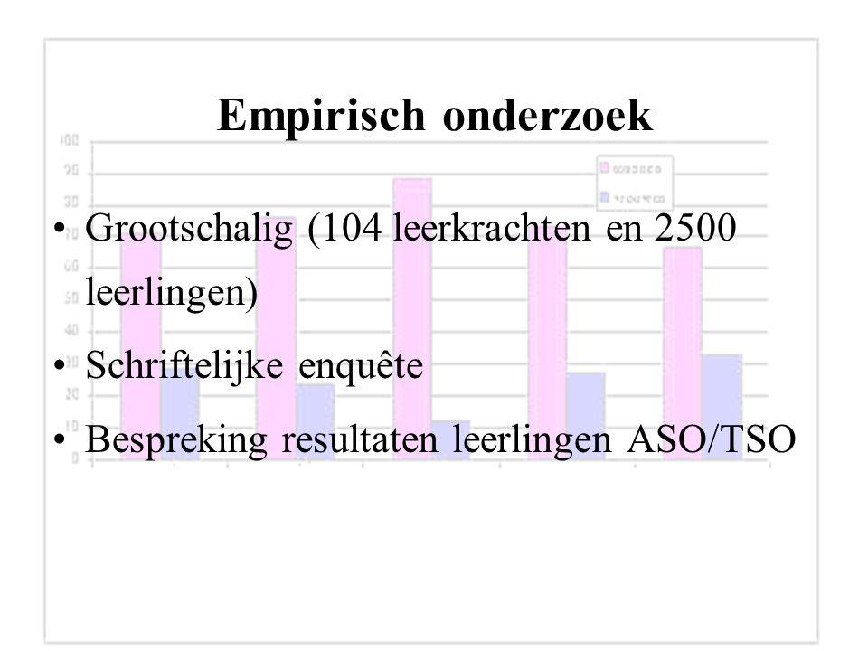 Empirisch onderzoek Grootschalig (104 leerkrachten en 2500 leerlingen) Schriftelijke enquête Bespreking resultaten leerlingen ASO/TSO