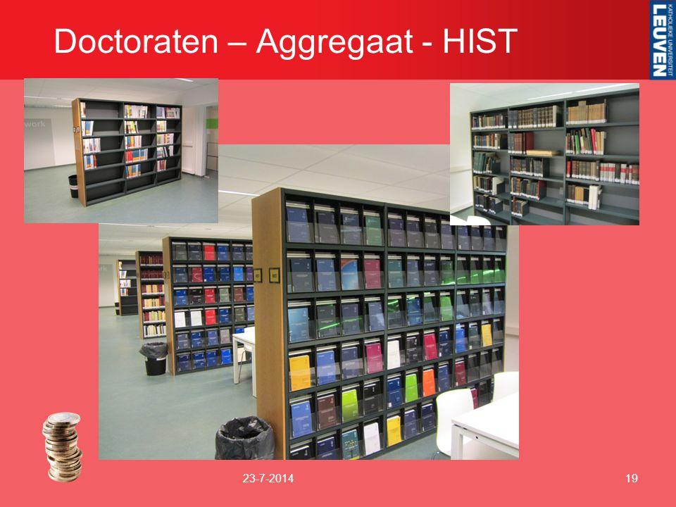Doctoraten – Aggregaat - HIST 23-7-201419