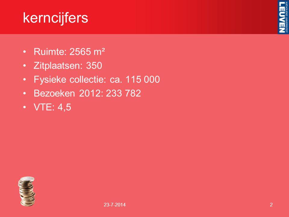 kerncijfers Ruimte: 2565 m² Zitplaatsen: 350 Fysieke collectie: ca. 115 000 Bezoeken 2012: 233 782 VTE: 4,5 23-7-20142