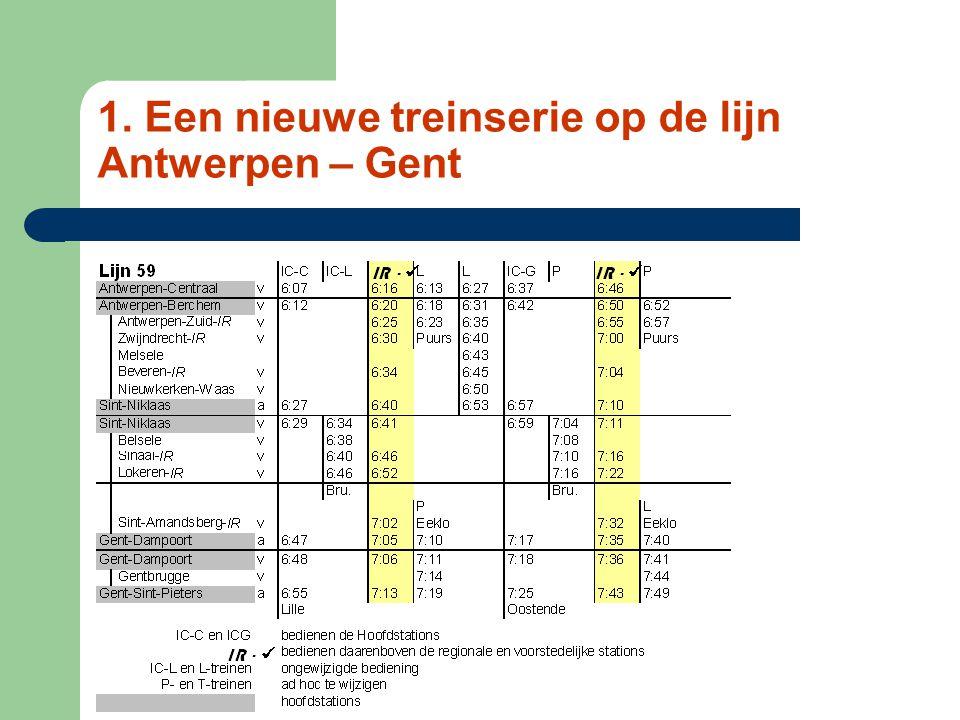 1. Een nieuwe treinserie op de lijn Antwerpen – Gent
