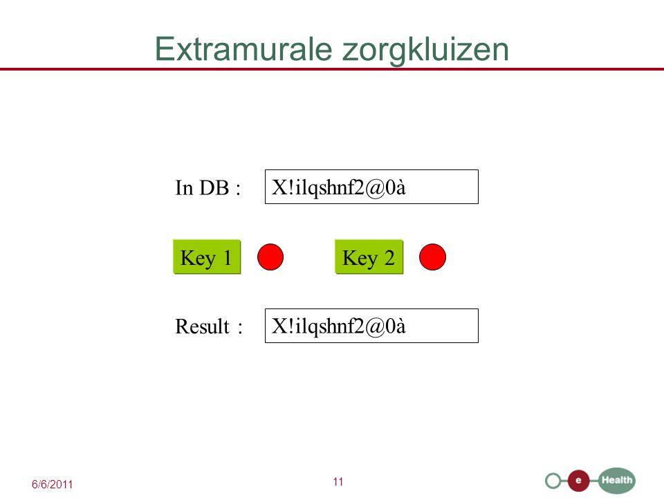 11 6/6/2011 X!ilqshnf2@0à Key 1Key 2 In DB : X!ilqshnf2@0à Result : Extramurale zorgkluizen