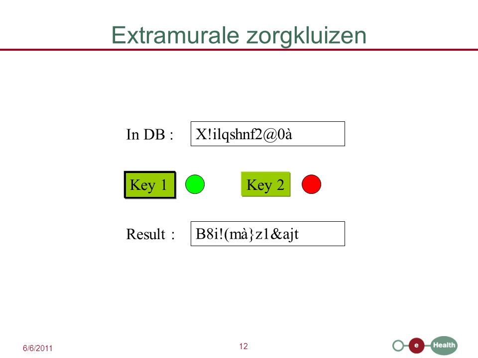 12 6/6/2011 Extramurale zorgkluizen X!ilqshnf2@0à Key 1 Key 2 In DB : B8i!(mà}z1&ajt Result :