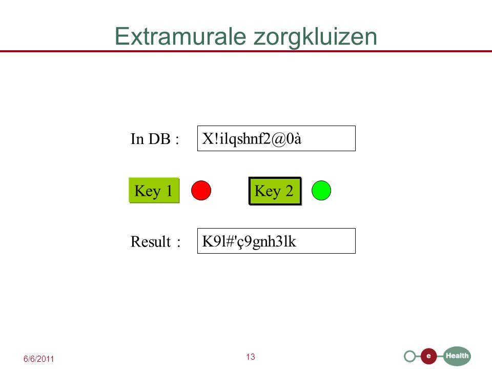 13 6/6/2011 Extramurale zorgkluizen X!ilqshnf2@0à Key 1 Key 2 In DB : K9l# ç9gnh3lk Result :