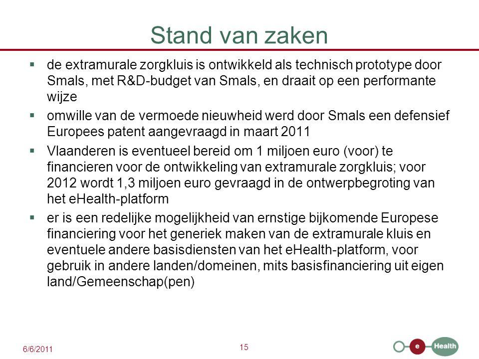 15 6/6/2011 Stand van zaken  de extramurale zorgkluis is ontwikkeld als technisch prototype door Smals, met R&D-budget van Smals, en draait op een performante wijze  omwille van de vermoede nieuwheid werd door Smals een defensief Europees patent aangevraagd in maart 2011  Vlaanderen is eventueel bereid om 1 miljoen euro (voor) te financieren voor de ontwikkeling van extramurale zorgkluis; voor 2012 wordt 1,3 miljoen euro gevraagd in de ontwerpbegroting van het eHealth-platform  er is een redelijke mogelijkheid van ernstige bijkomende Europese financiering voor het generiek maken van de extramurale kluis en eventuele andere basisdiensten van het eHealth-platform, voor gebruik in andere landen/domeinen, mits basisfinanciering uit eigen land/Gemeenschap(pen)