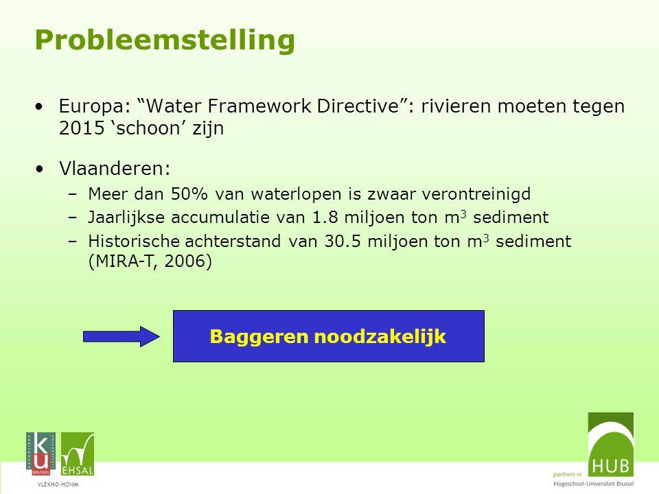 VLEKHO-HONIM Probleemstelling Europa: Water Framework Directive : rivieren moeten tegen 2015 'schoon' zijn Vlaanderen: –Meer dan 50% van waterlopen is zwaar verontreinigd –Jaarlijkse accumulatie van 1.8 miljoen ton m 3 sediment –Historische achterstand van 30.5 miljoen ton m 3 sediment (MIRA-T, 2006) Baggeren noodzakelijk