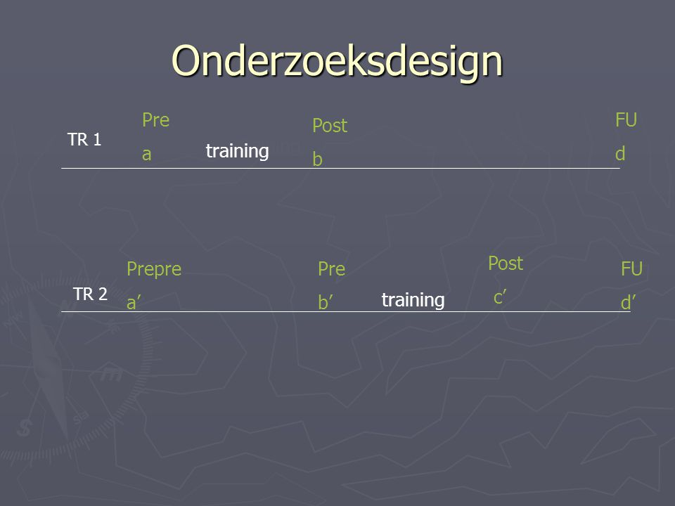 Onderzoeksdesign TR 1 TR 2 Pre a Prepre a' training Post b Pre b' Post c' FU d FU d' training