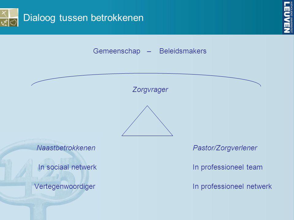 Dialoog tussen betrokkenen Gemeenschap – Beleidsmakers Zorgvrager Naastbetrokkenen Pastor/Zorgverlener In sociaal netwerk In professioneel team Verteg