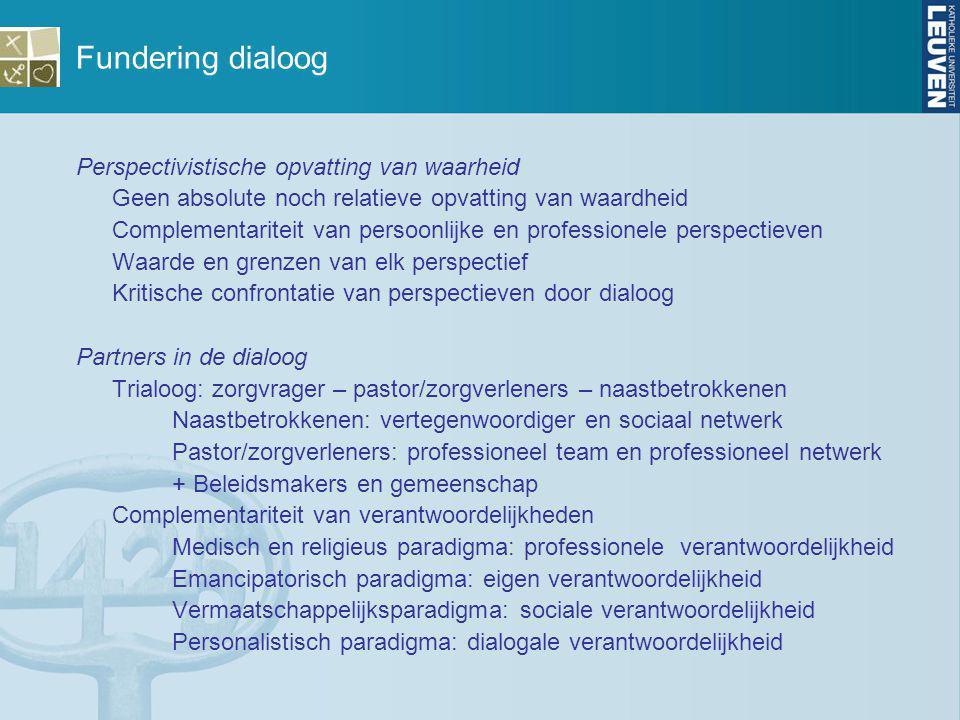 Fundering dialoog Perspectivistische opvatting van waarheid Geen absolute noch relatieve opvatting van waardheid Complementariteit van persoonlijke en