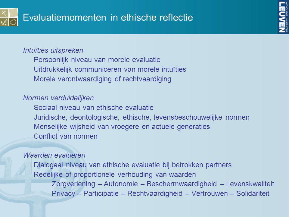 Evaluatiemomenten in ethische reflectie Intuïties uitspreken Persoonlijk niveau van morele evaluatie Uitdrukkelijk communiceren van morele intuïties M