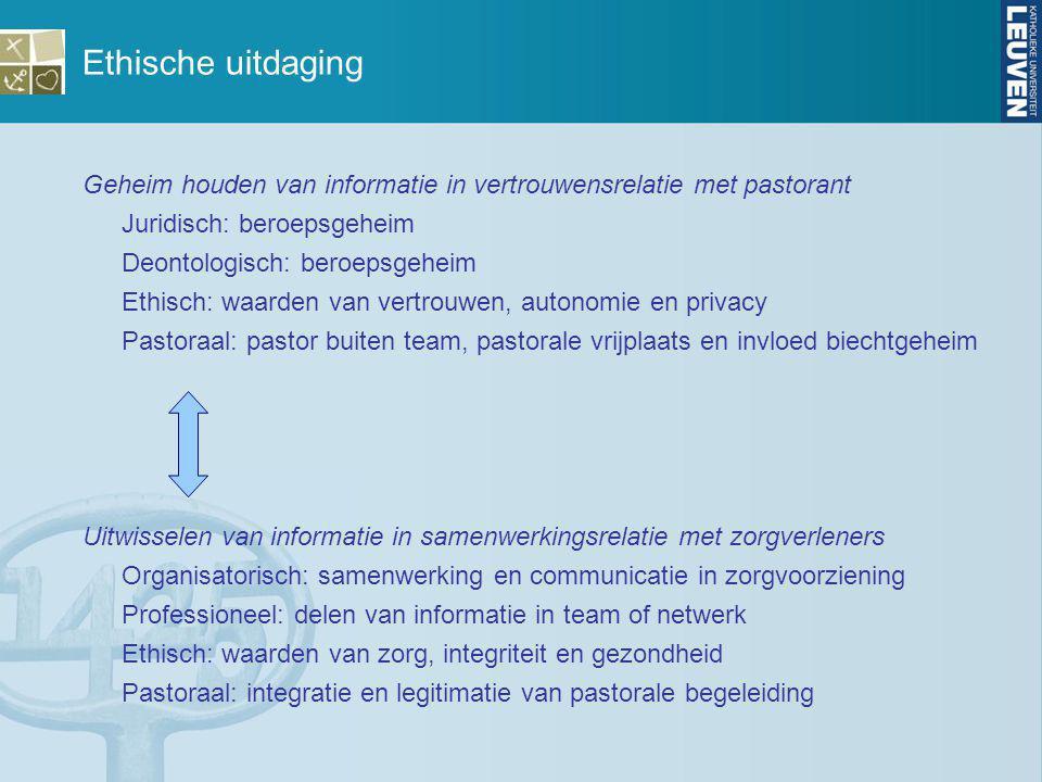 Ethische uitdaging Geheim houden van informatie in vertrouwensrelatie met pastorant Juridisch: beroepsgeheim Deontologisch: beroepsgeheim Ethisch: waa