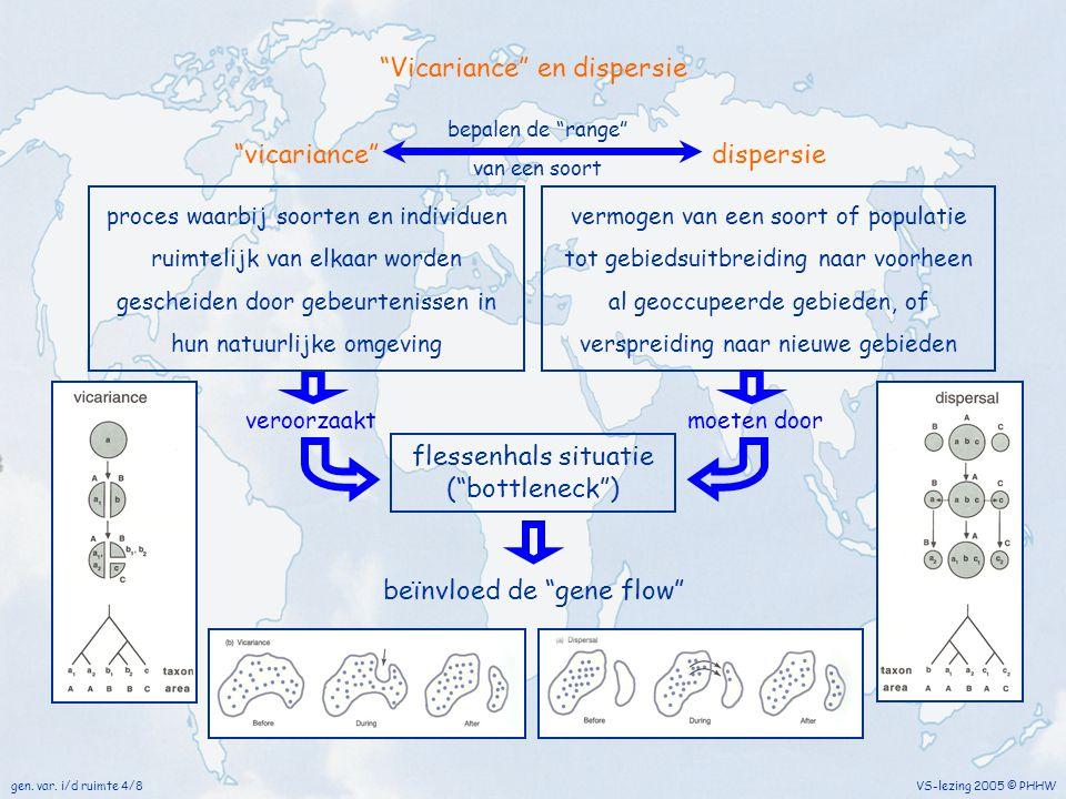 """gen. var. i/d ruimte 4/8 VS-lezing 2005 © PHHW """"Vicariance"""" en dispersie flessenhals situatie (""""bottleneck"""") proces waarbij soorten en individuen ruim"""