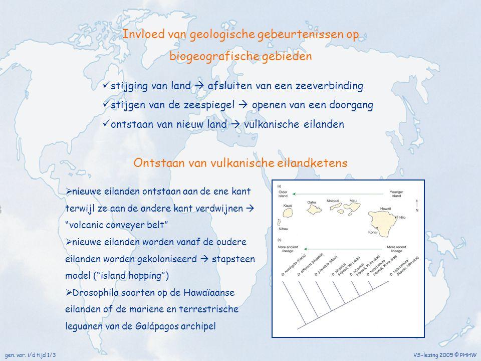 gen. var. i/d tijd 1/3 VS-lezing 2005 © PHHW Invloed van geologische gebeurtenissen op biogeografische gebieden stijging van land  afsluiten van een