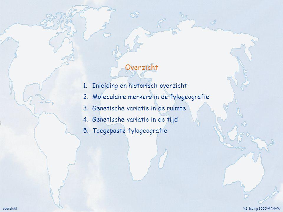 overzicht VS-lezing 2005 © PHHW 1.Inleiding en historisch overzicht 2.Moleculaire merkers in de fylogeografie 3.Genetische variatie in de ruimte 4.Gen