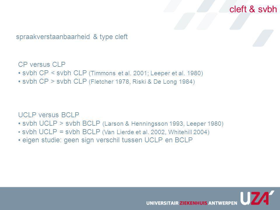 cleft & svbh spraakverstaanbaarheid & type cleft CP versus CLP svbh CP < svbh CLP (Timmons et al. 2001; Leeper et al. 1980) svbh CP > svbh CLP (Fletch
