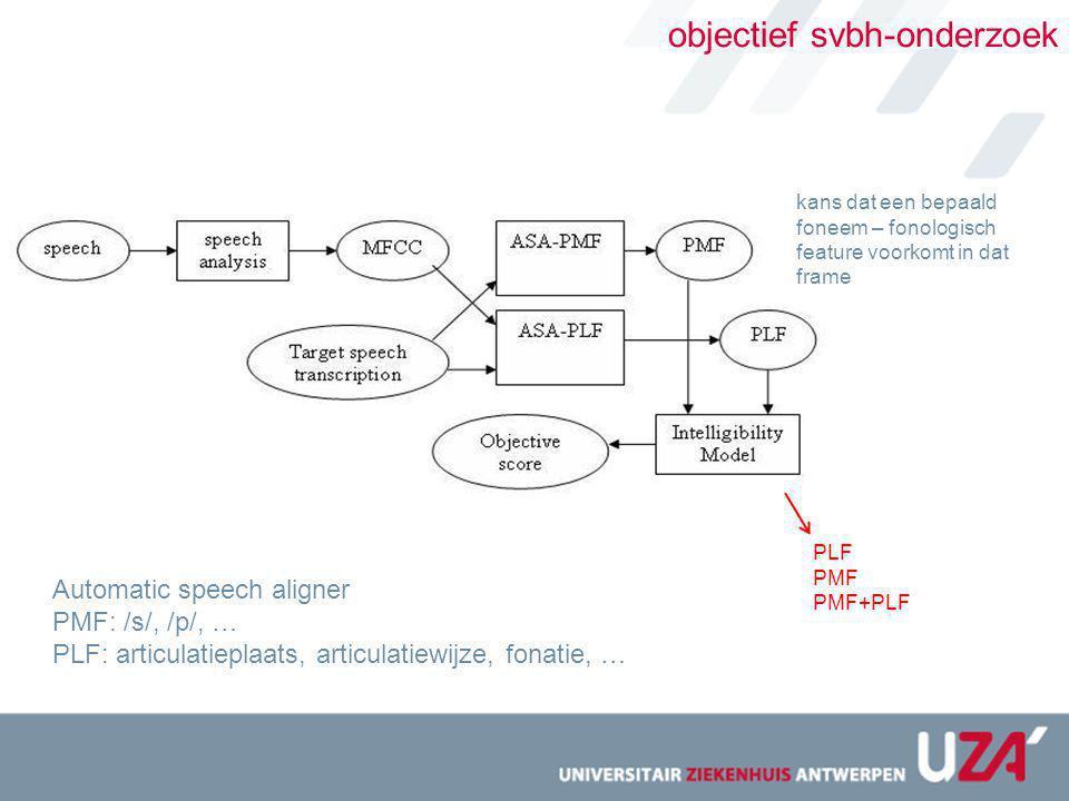 objectief svbh-onderzoek Automatic speech aligner PMF: /s/, /p/, … PLF: articulatieplaats, articulatiewijze, fonatie, … kans dat een bepaald foneem –