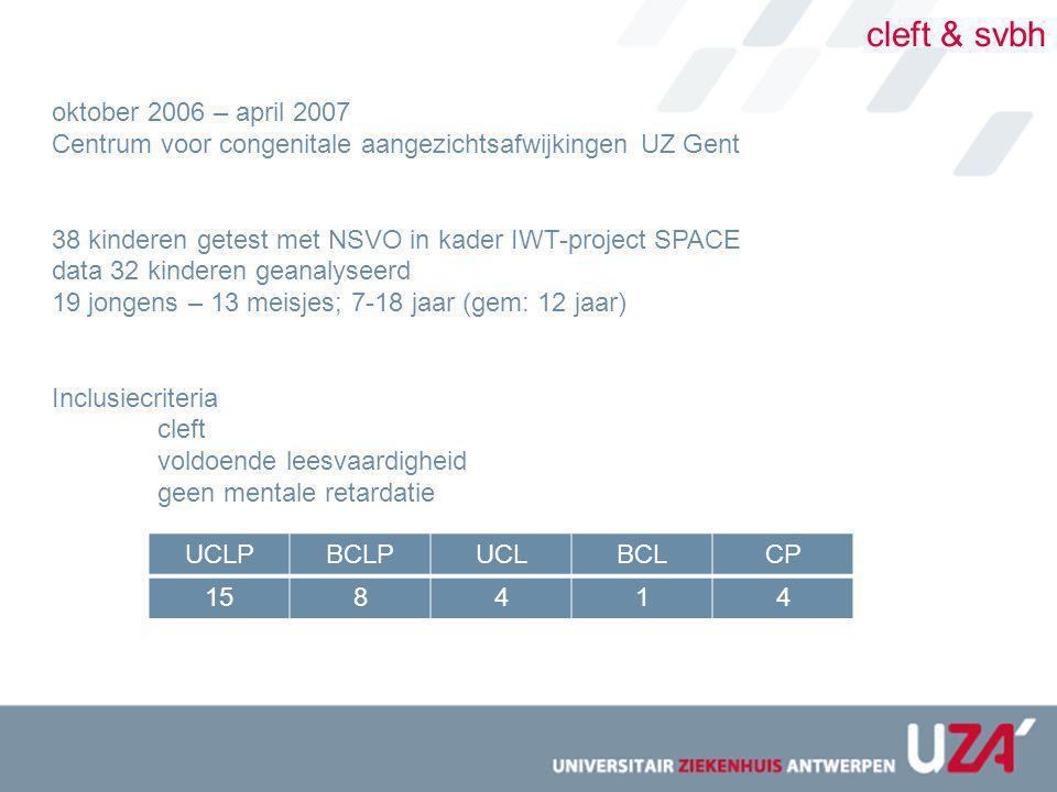 cleft & svbh oktober 2006 – april 2007 Centrum voor congenitale aangezichtsafwijkingen UZ Gent 38 kinderen getest met NSVO in kader IWT-project SPACE