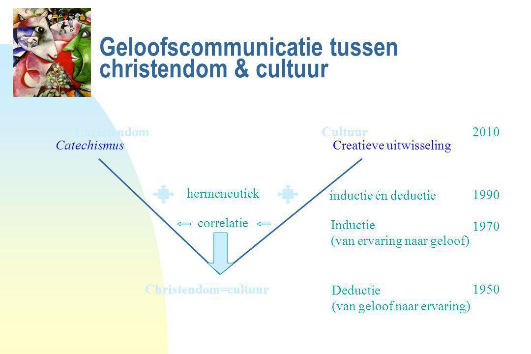 Geloofscommunicatie tussen christendom & cultuur Christendom Cultuur Christendom=cultuur 2010 1990 1970 1950 Deductie (van geloof naar ervaring) corre