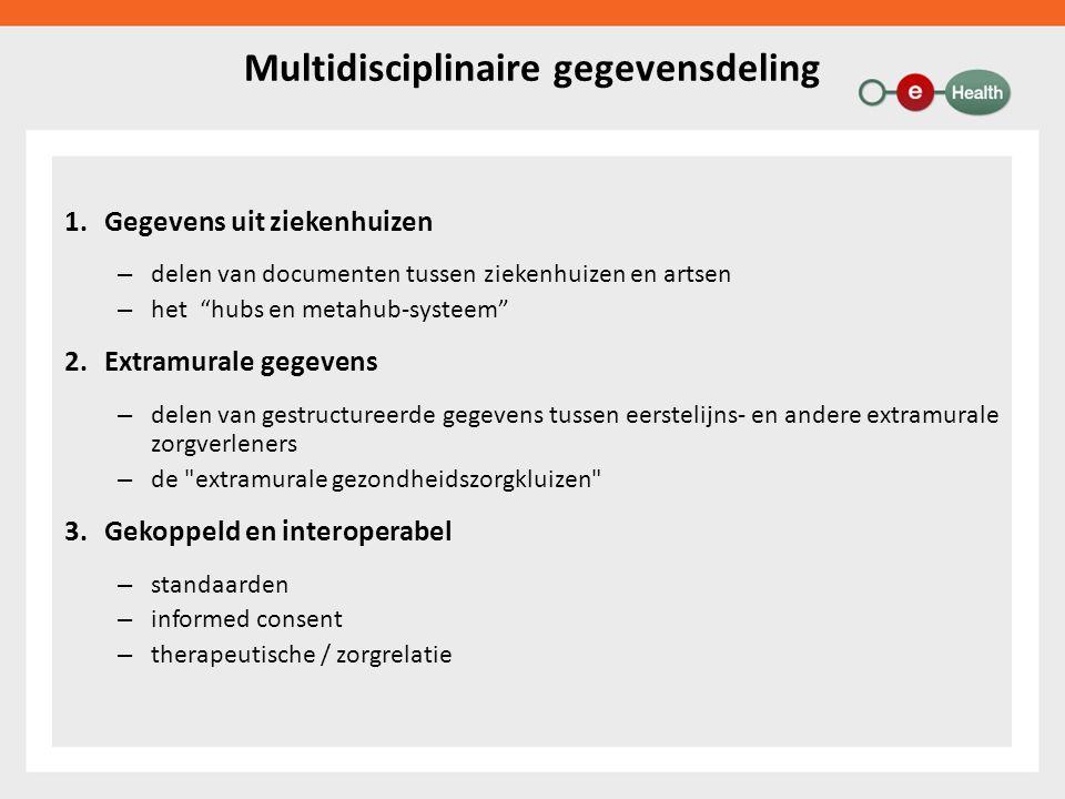 Multidisciplinaire gegevensdeling 1.Gegevens uit ziekenhuizen – delen van documenten tussen ziekenhuizen en artsen – het hubs en metahub-systeem 2.Extramurale gegevens – delen van gestructureerde gegevens tussen eerstelijns- en andere extramurale zorgverleners – de extramurale gezondheidszorgkluizen 3.Gekoppeld en interoperabel – standaarden – informed consent – therapeutische / zorgrelatie