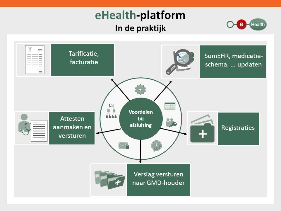 Voordelen bij afsluiting eHealth-platform In de praktijk Tarificatie, facturatie Attesten aanmaken en versturen SumEHR, medicatie- schema,...