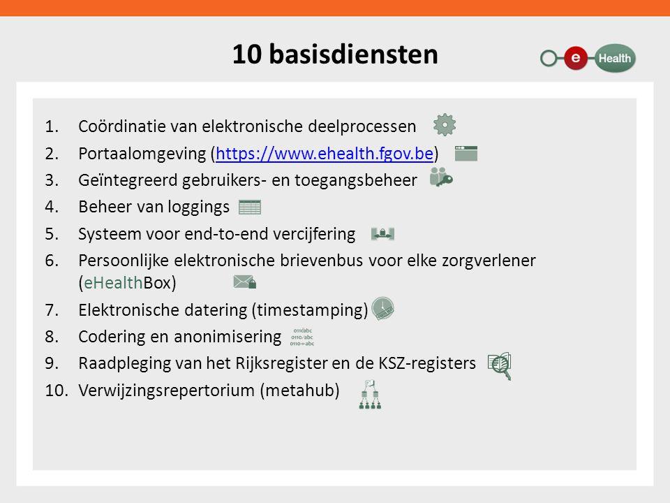 10 basisdiensten 1.Coördinatie van elektronische deelprocessen 2.Portaalomgeving (https://www.ehealth.fgov.be)https://www.ehealth.fgov.be 3.Geïntegreerd gebruikers- en toegangsbeheer 4.Beheer van loggings 5.Systeem voor end-to-end vercijfering 6.Persoonlijke elektronische brievenbus voor elke zorgverlener (eHealthBox) 7.Elektronische datering (timestamping) 8.Codering en anonimisering 9.Raadpleging van het Rijksregister en de KSZ-registers 10.Verwijzingsrepertorium (metahub)