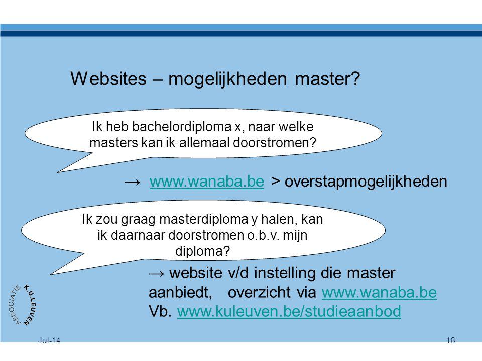 Jul-1418 Websites – mogelijkheden master? Ik heb bachelordiploma x, naar welke masters kan ik allemaal doorstromen? → www.wanaba.be > overstapmogelijk