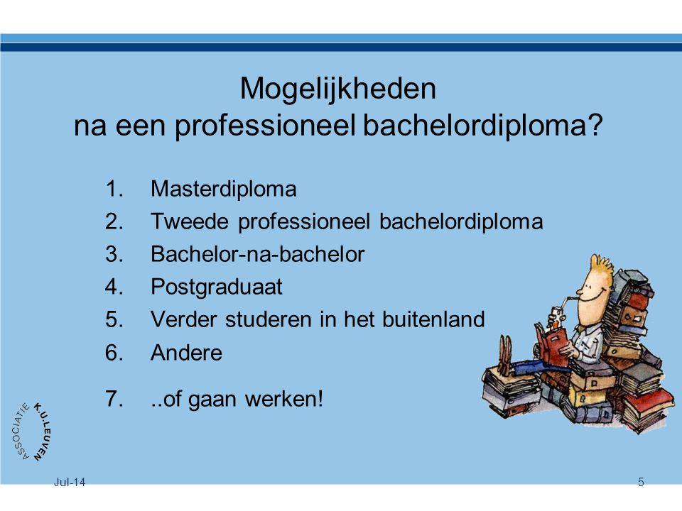 Jul-1426 Werken en studeren Voor sommige studenten noodzakelijk om te combineren Informeer je goed!!!.