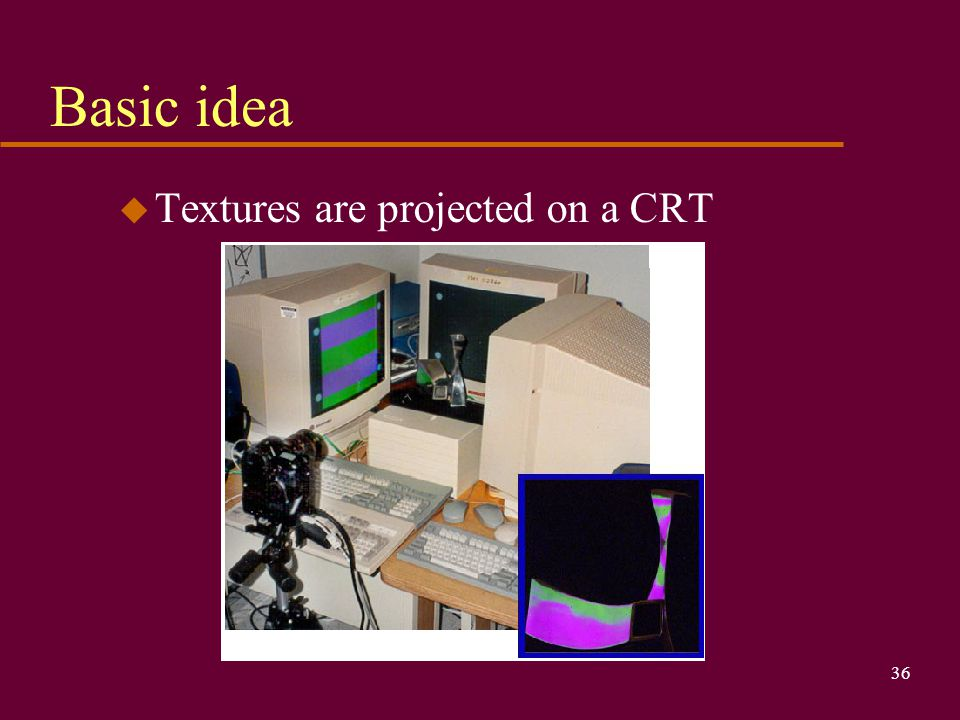 36 Basic idea u Textures are projected on a CRT