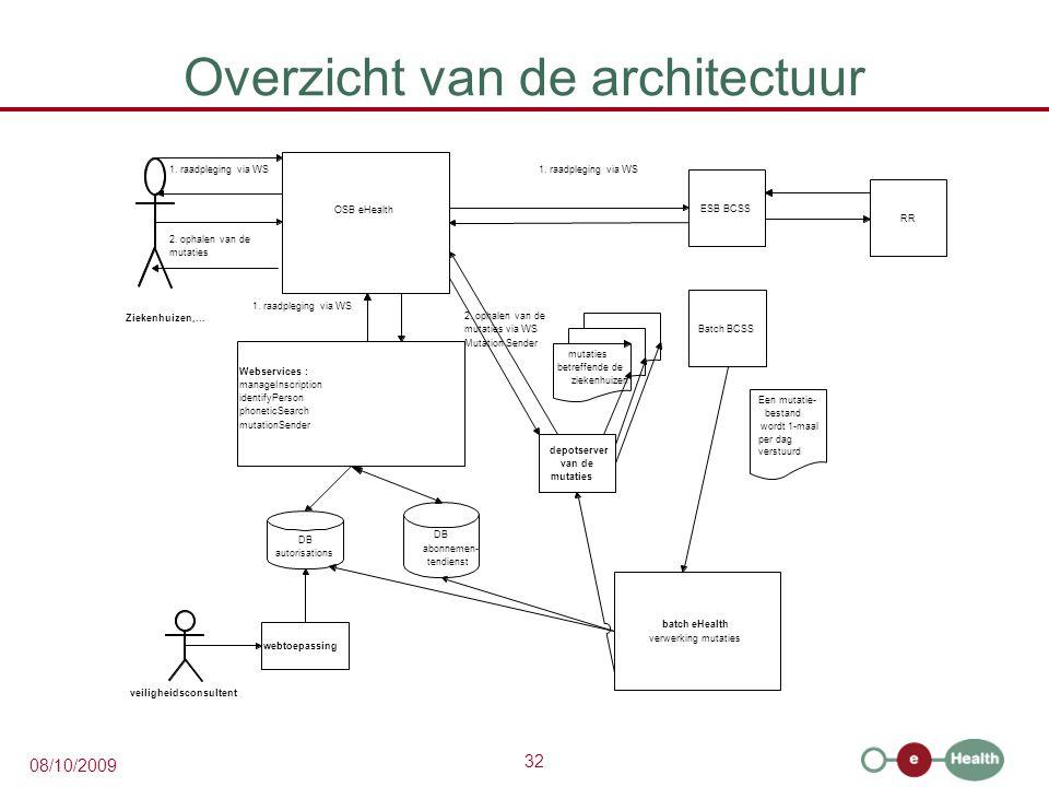 32 08/10/2009 Overzicht van de architectuur
