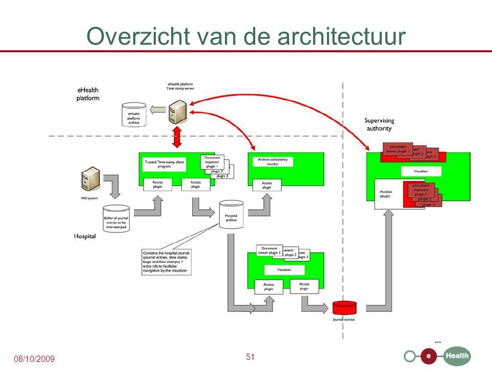 51 08/10/2009 Overzicht van de architectuur