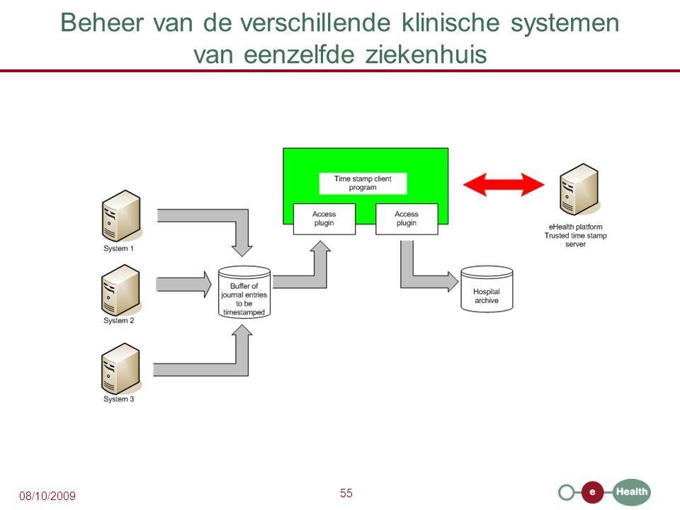 55 08/10/2009 Beheer van de verschillende klinische systemen van eenzelfde ziekenhuis