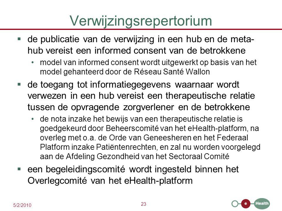 23 5/2/2010 Verwijzingsrepertorium  de publicatie van de verwijzing in een hub en de meta- hub vereist een informed consent van de betrokkene model v