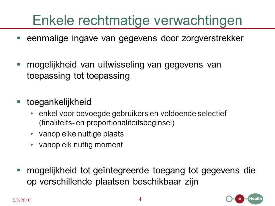 4 5/2/2010 Enkele rechtmatige verwachtingen  eenmalige ingave van gegevens door zorgverstrekker  mogelijkheid van uitwisseling van gegevens van toep