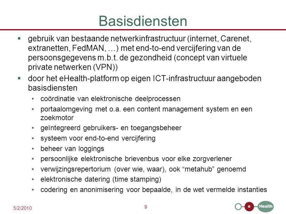 9 5/2/2010 Basisdiensten  gebruik van bestaande netwerkinfrastructuur (internet, Carenet, extranetten, FedMAN, …) met end-to-end vercijfering van de