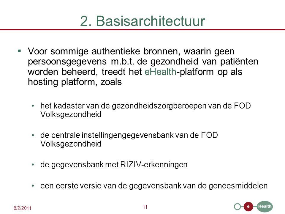 11 8/2/2011 2. Basisarchitectuur  Voor sommige authentieke bronnen, waarin geen persoonsgegevens m.b.t. de gezondheid van patiënten worden beheerd, t