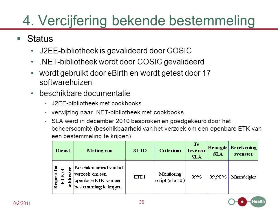36 8/2/2011 4. Vercijfering bekende bestemmeling  Status J2EE-bibliotheek is gevalideerd door COSIC.NET-bibliotheek wordt door COSIC gevalideerd word