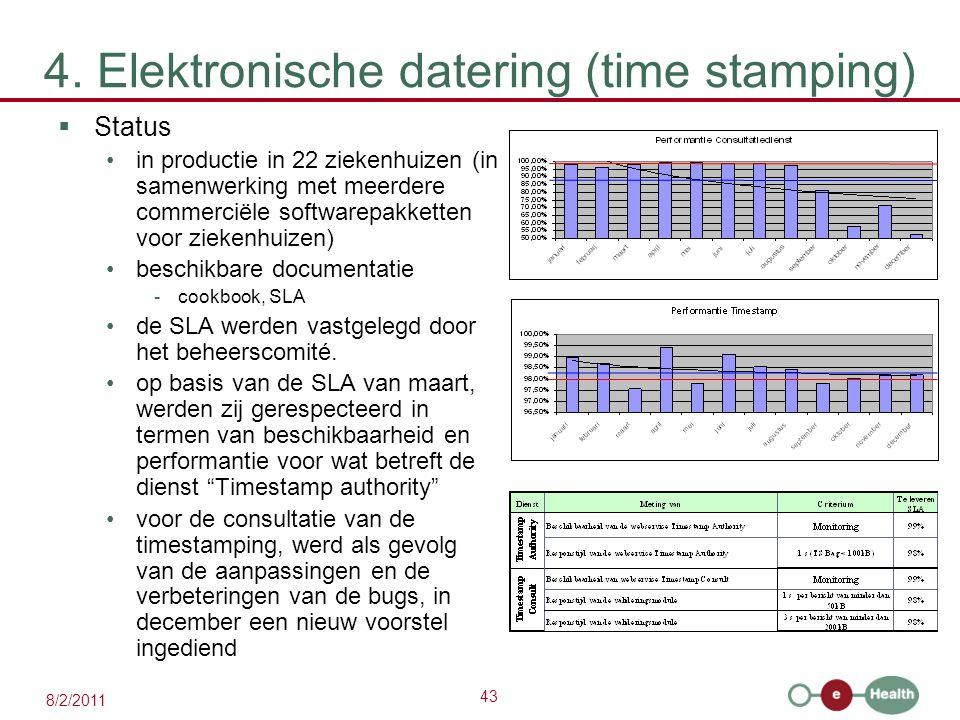 43 8/2/2011 4. Elektronische datering (time stamping)  Status in productie in 22 ziekenhuizen (in samenwerking met meerdere commerciële softwarepakke