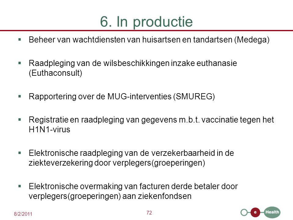 72 8/2/2011 6. In productie  Beheer van wachtdiensten van huisartsen en tandartsen (Medega)  Raadpleging van de wilsbeschikkingen inzake euthanasie