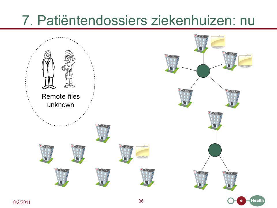86 8/2/2011 7. Patiëntendossiers ziekenhuizen: nu Remote files unknown