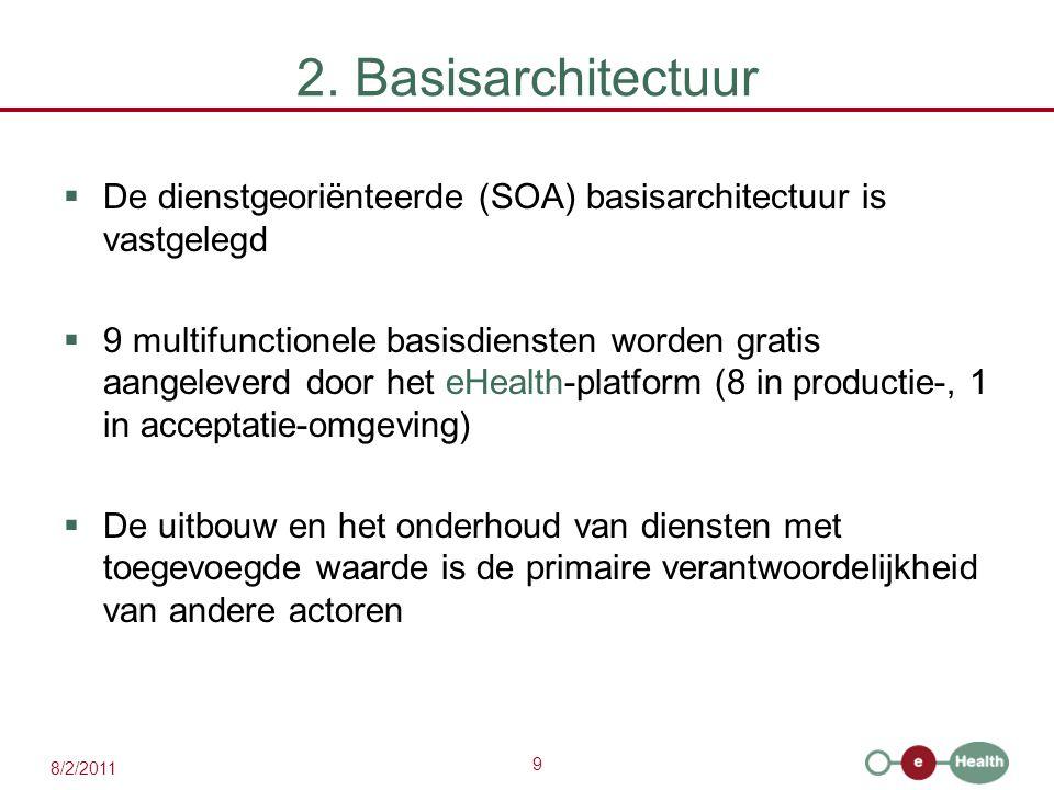 9 8/2/2011 2. Basisarchitectuur  De dienstgeoriënteerde (SOA) basisarchitectuur is vastgelegd  9 multifunctionele basisdiensten worden gratis aangel